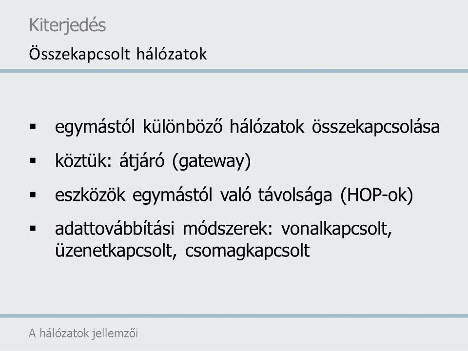  egymástól különböző hálózatok összekapcsolása  köztük: átjáró (gateway)  eszközök egymástól való távolsága (HOP-ok)  adattovábbítási módszerek: v