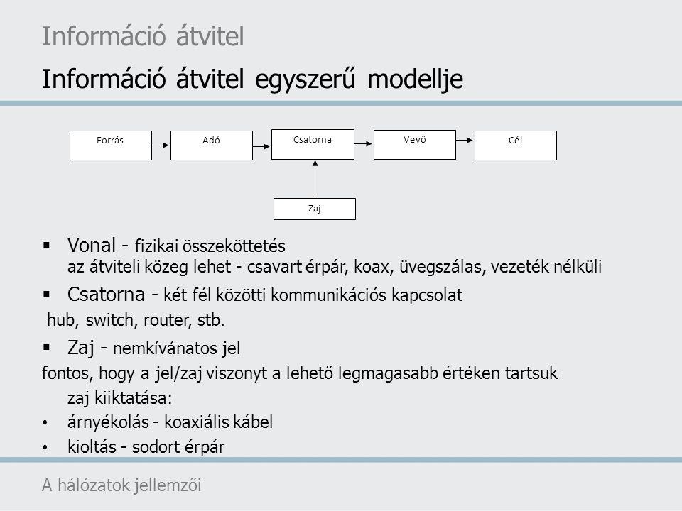 Hozzáférési módok A hálózatok jellemzői MAC (Medium Access Control)  12 hexadecimális számjeggyel ábrázolható  első hat: gyártó azonosítója (egyedi szervezetazonosító)  fennmaradó hat: a készülék sorozatszáma  Pl.: 00-05-8D-E1-95-76  ezek a címek be vannak égetve a hálózati kártya csak olvasható (ROM) memóriájába  a rendszer a hálózati kártya inicializálásakor átmásolja a véletlen hozzáférésű (RAM) memóriába  mivel a MAC-cím a hálózati kártyán található, ha a számítógépbe másik hálózati kártyát szerelünk be, az állomás fizikai címe az új kártya MAC-címére változik