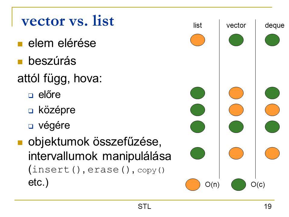 STL 19 vector vs.