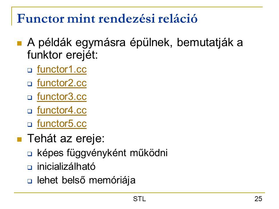 STL 25 Functor mint rendezési reláció A példák egymásra épülnek, bemutatják a funktor erejét:  functor1.cc  functor2.cc  functor3.cc  functor4.cc  functor5.cc Tehát az ereje:  képes függvényként működni  inicializálható  lehet belső memóriája