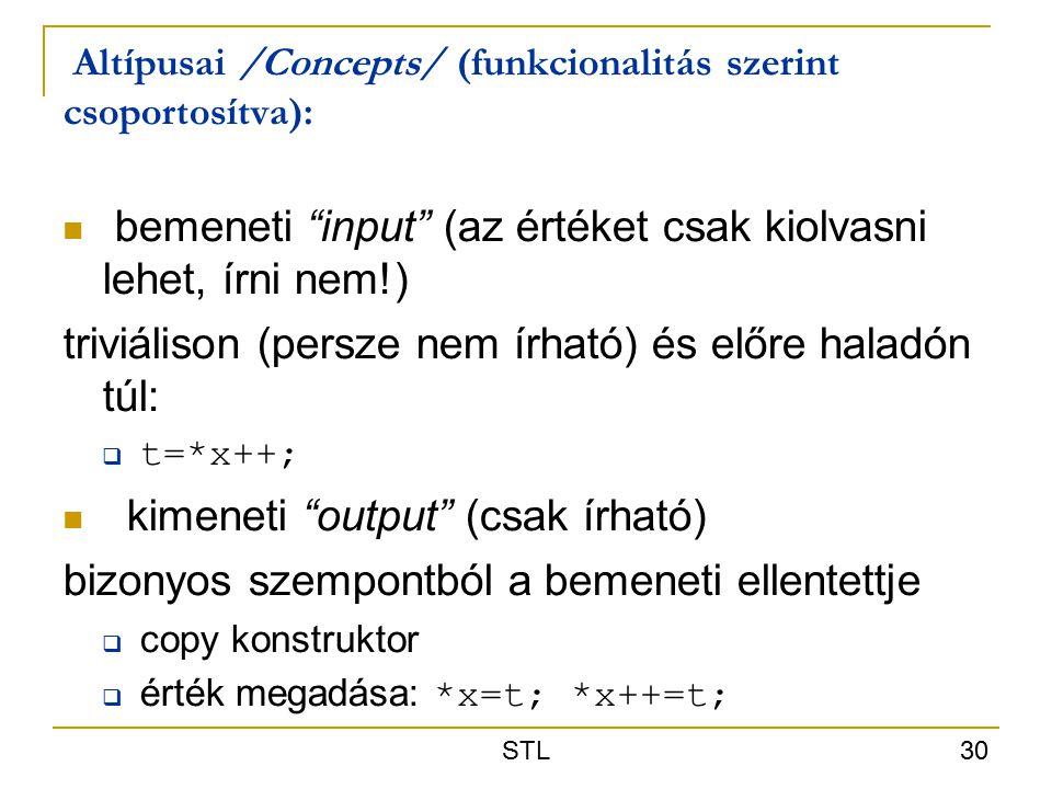 STL 30 Altípusai /Concepts/ (funkcionalitás szerint csoportosítva): bemeneti input (az értéket csak kiolvasni lehet, írni nem!) triviálison (persze nem írható) és előre haladón túl:  t=*x++; kimeneti output (csak írható) bizonyos szempontból a bemeneti ellentettje  copy konstruktor  érték megadása: *x=t; *x++=t;