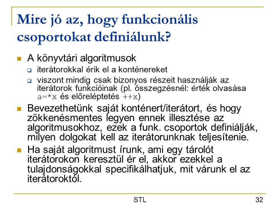 STL 32 Mire jó az, hogy funkcionális csoportokat definiálunk.