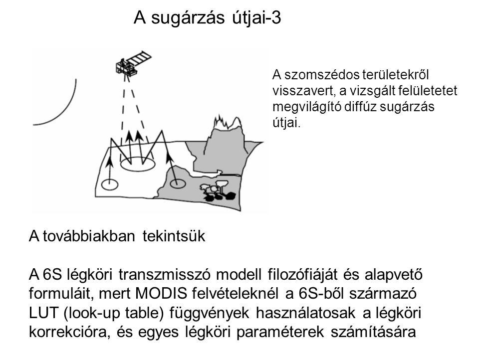 H 2 O transzmisszió abszorpció