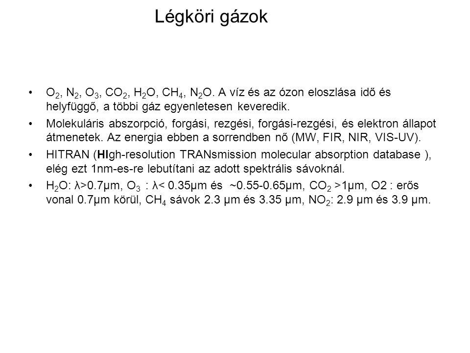 Légköri gázok O 2, N 2, O 3, CO 2, H 2 O, CH 4, N 2 O.