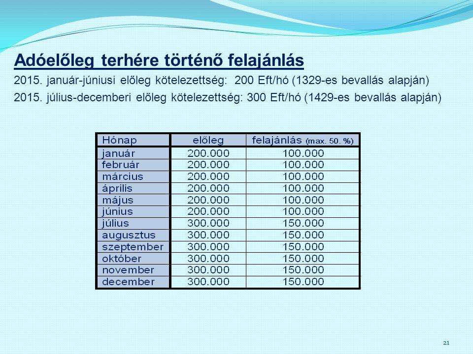 Adóelőleg terhére történő felajánlás 2015. január-júniusi előleg kötelezettség: 200 Eft/hó (1329-es bevallás alapján) 2015. július-decemberi előleg kö
