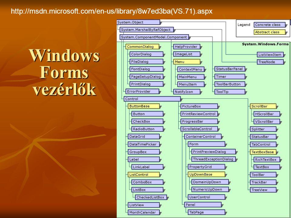 Windows Forms vezérlők http://msdn.microsoft.com/en-us/library/8w7ed3ba(VS.71).aspx
