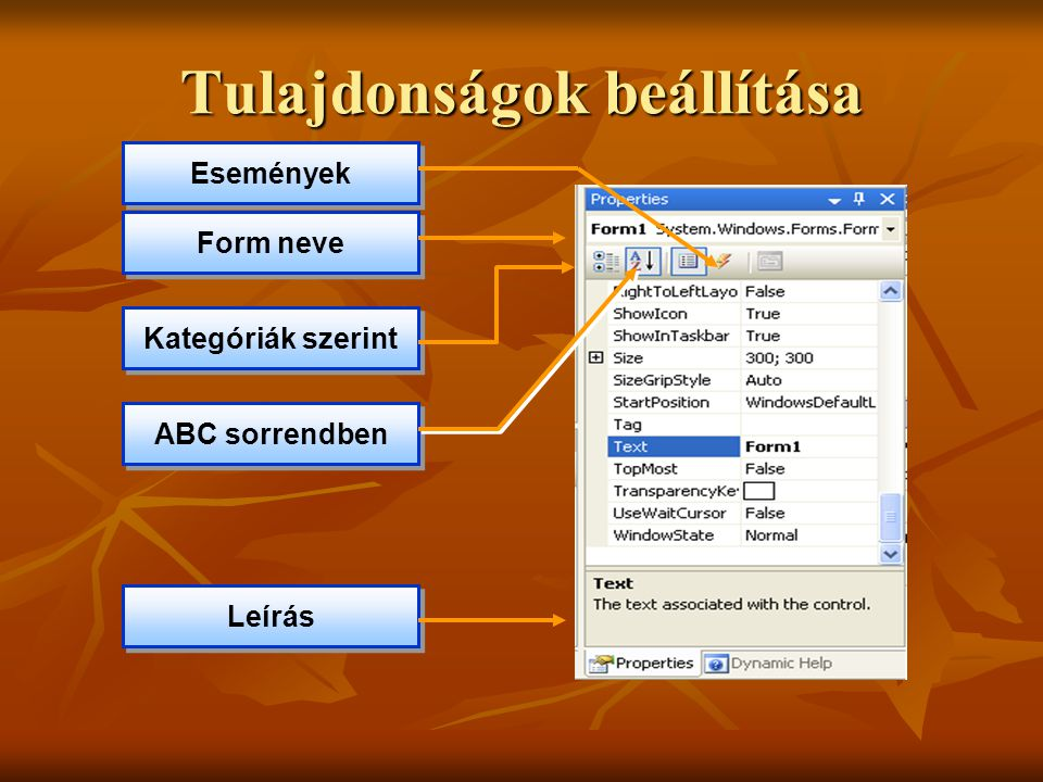 Listaablak kezelése Listaablak feltöltése futási időben Listaablak feltöltése futási időben string[] nevek= { Alma , Körte , Banán , Narancs }; string[] nevek= { Alma , Körte , Banán , Narancs }; lbListaablak.Items.AddRange(nevek); lbListaablak.Items.AddRange(nevek); Kijelölt elem lekérdezése Kijelölt elem lekérdezése tbListaelem.Text= (string)lbListaablak.SelectedItem; tbListaelem.Text= (string)lbListaablak.SelectedItem;