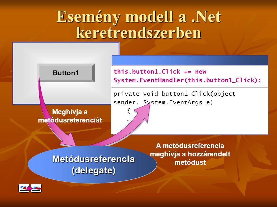Controls gyűjtemény Vezérlő objektumok gyűjteménye Vezérlő objektumok gyűjteménye Add, Remove és RemoveAt metódusokkal bővítjük vagy szűkítjük a gyűjtemény Add, Remove és RemoveAt metódusokkal bővítjük vagy szűkítjük a gyűjtemény A Contains metódus adja meg, hogy egy vezérlő tagja-e a gyűjteménynek A Contains metódus adja meg, hogy egy vezérlő tagja-e a gyűjteménynek