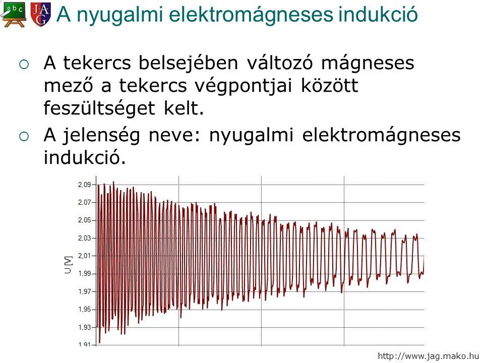 http://www.jag.mako.hu A nyugalmi elektromágneses indukció  A tekercs belsejében változó mágneses mező a tekercs végpontjai között feszültséget kelt.