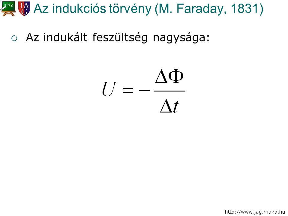http://www.jag.mako.hu Az indukciós törvény (M. Faraday, 1831)  Az indukált feszültség nagysága: