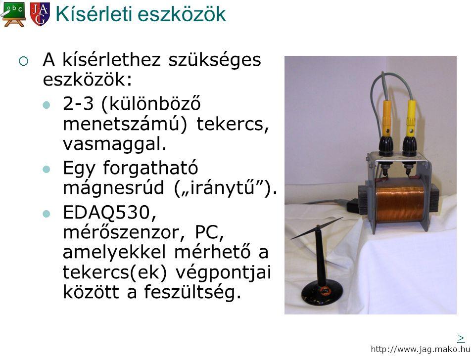 http://www.jag.mako.hu Kísérleti eszközök  A kísérlethez szükséges eszközök: 2-3 (különböző menetszámú) tekercs, vasmaggal. Egy forgatható mágnesrúd