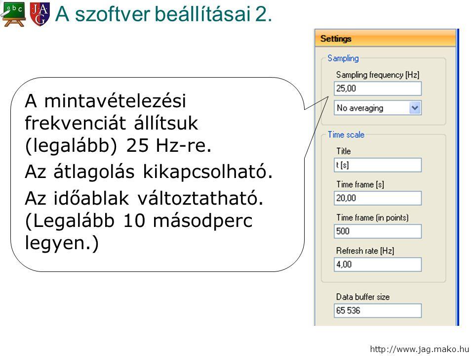 http://www.jag.mako.hu A szoftver beállításai 2. A mintavételezési frekvenciát állítsuk (legalább) 25 Hz-re. Az átlagolás kikapcsolható. Az időablak v