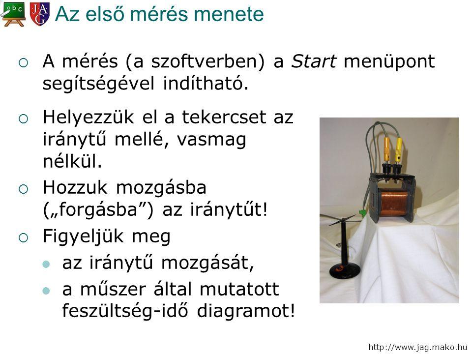http://www.jag.mako.hu Az első mérés menete  A mérés (a szoftverben) a Start menüpont segítségével indítható.  Helyezzük el a tekercset az iránytű m