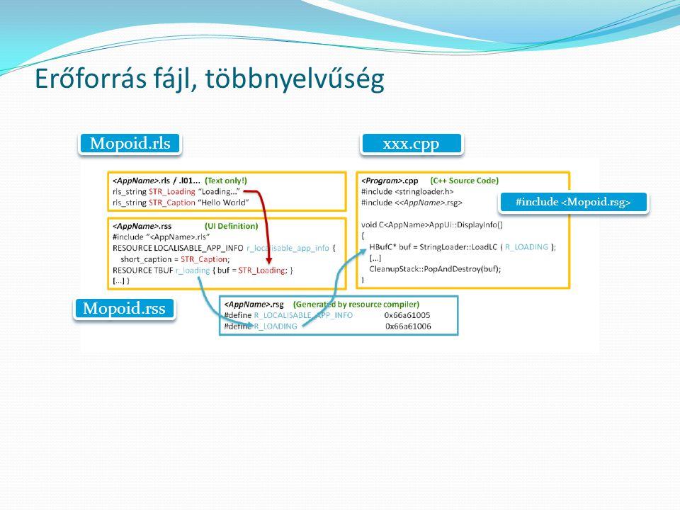 Erőforrás fájl, többnyelvűség Mopoid.rls Mopoid.rss xxx.cpp #include