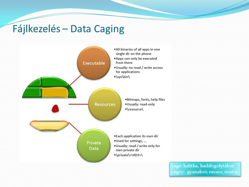 Fájlkezelés – Data Caging //Add include file for file operations #include // Add lib: estor.lib, efsrv.lib...