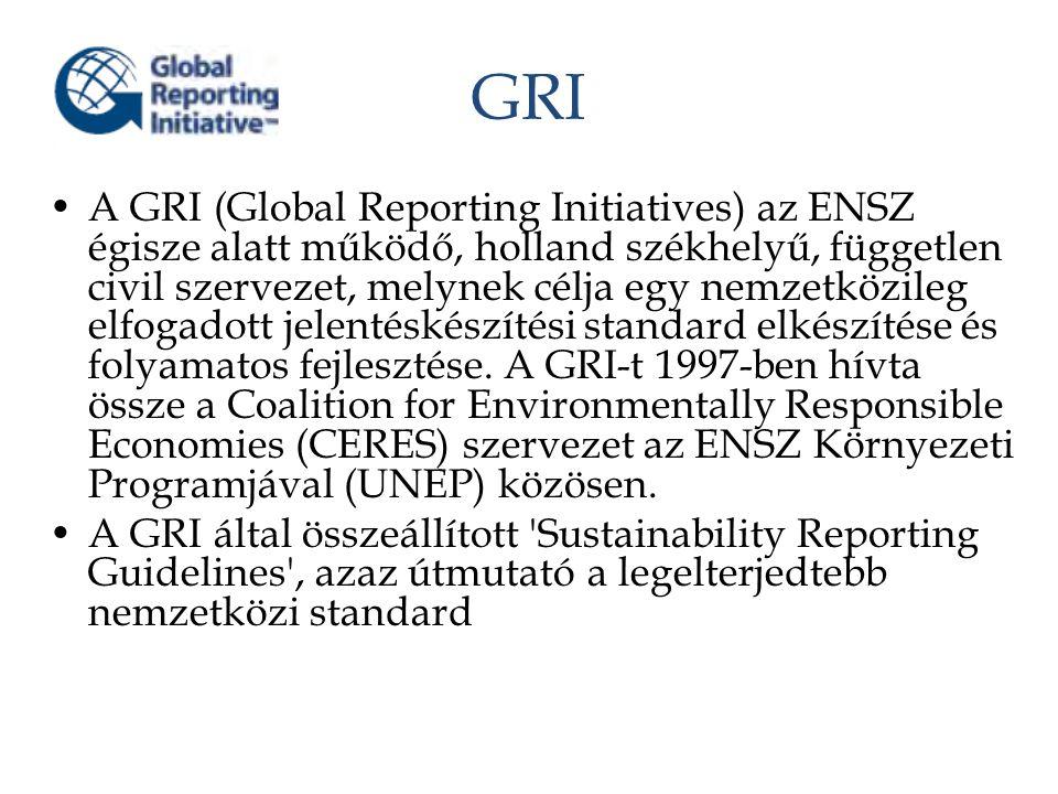 GRI A GRI (Global Reporting Initiatives) az ENSZ égisze alatt működő, holland székhelyű, független civil szervezet, melynek célja egy nemzetközileg el