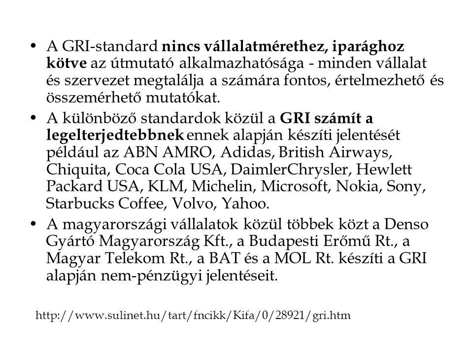 A GRI-standard nincs vállalatmérethez, iparághoz kötve az útmutató alkalmazhatósága - minden vállalat és szervezet megtalálja a számára fontos, értelm