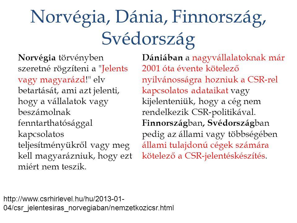 Norvégia, Dánia, Finnország, Svédország Norvégia törvényben szeretné rögzíteni a