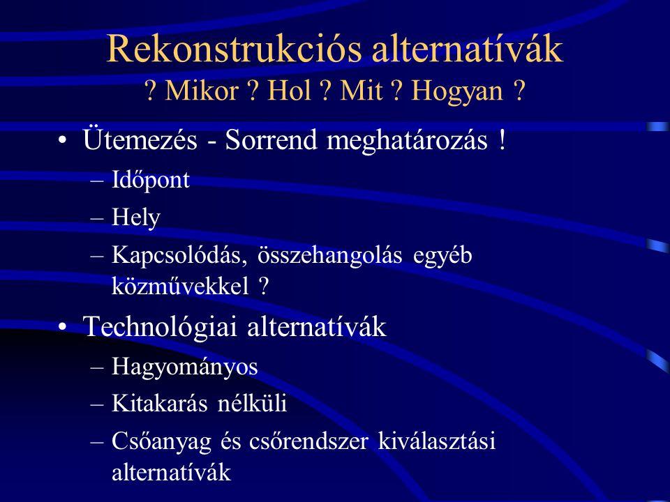 Rekonstrukciós alternatívák ? Mikor ? Hol ? Mit ? Hogyan ? Ütemezés - Sorrend meghatározás ! –Időpont –Hely –Kapcsolódás, összehangolás egyéb közművek