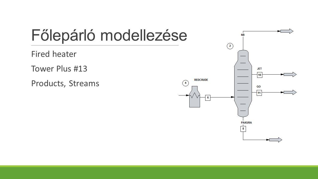Főlepárló modellezése Fired heater Tower Plus #13 Products, Streams