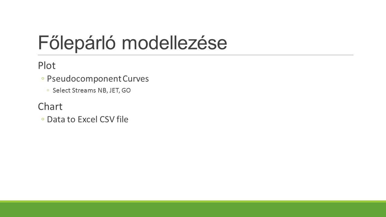 Főlepárló modellezése Plot ◦Pseudocomponent Curves ◦Select Streams NB, JET, GO Chart ◦Data to Excel CSV file