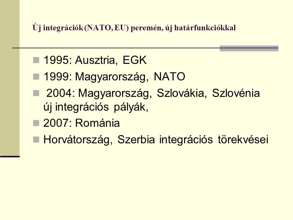 Új integrációk (NATO, EU) peremén, új határfunkciókkal 1995: Ausztria, EGK 1999: Magyarország, NATO 2004: Magyarország, Szlovákia, Szlovénia új integrációs pályák, 2007: Románia Horvátország, Szerbia integrációs törekvései