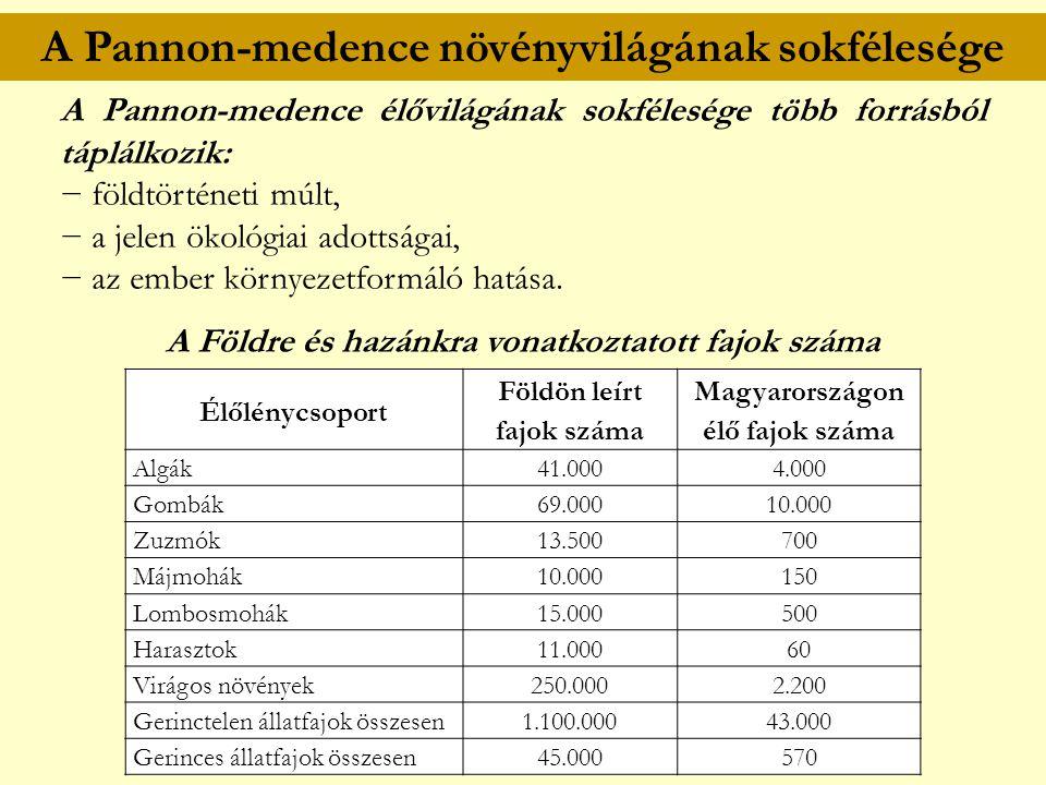 A Pannon-medence élővilágának sokfélesége több forrásból táplálkozik: − földtörténeti múlt, − a jelen ökológiai adottságai, − az ember környezetformál