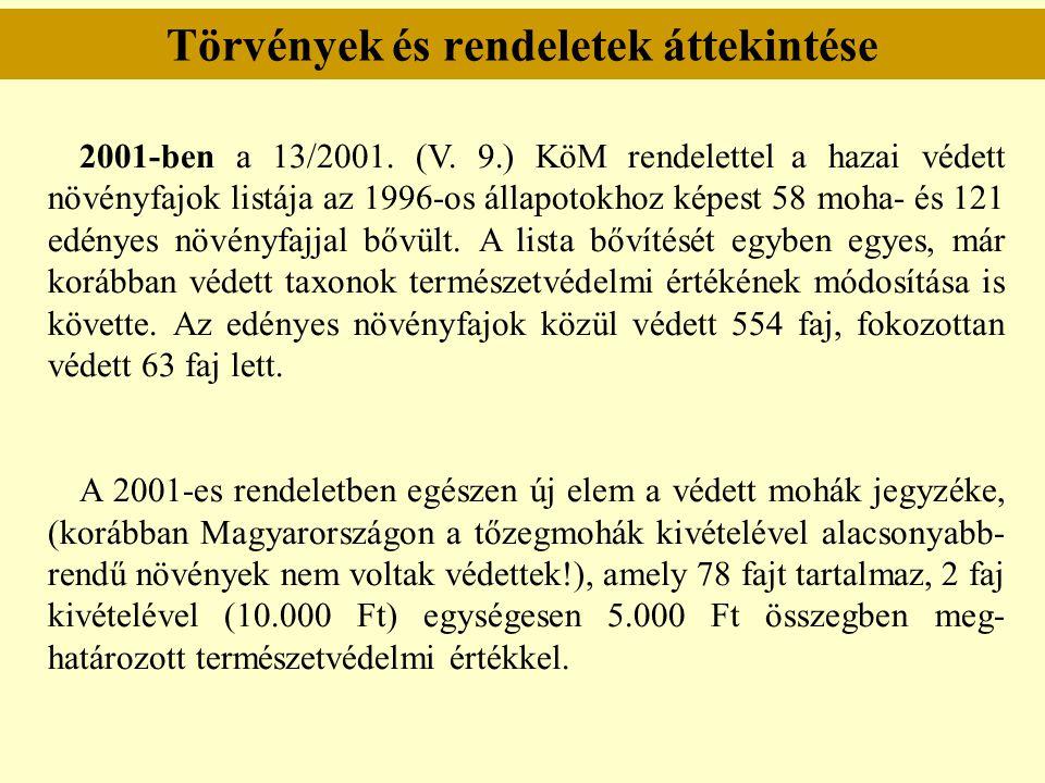 Törvények és rendeletek áttekintése 2001-ben a 13/2001. (V. 9.) KöM rendelettel a hazai védett növényfajok listája az 1996-os állapotokhoz képest 58 m