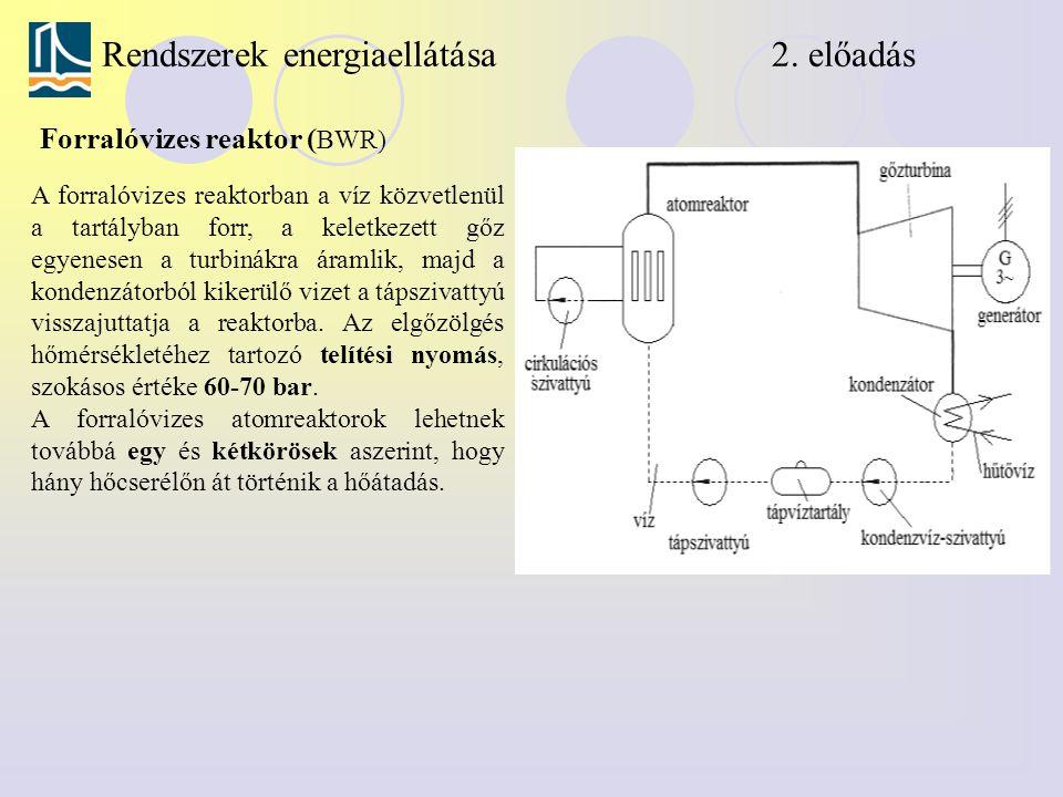 Rendszerek energiaellátása 2. előadás Forralóvizes reaktor ( BWR) A forralóvizes reaktorban a víz közvetlenül a tartályban forr, a keletkezett gőz egy