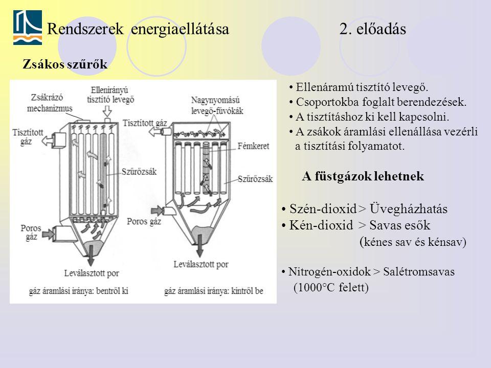Rendszerek energiaellátása 2. előadás Zsákos szűrők Ellenáramú tisztító levegő. Csoportokba foglalt berendezések. A tisztításhoz ki kell kapcsolni. A