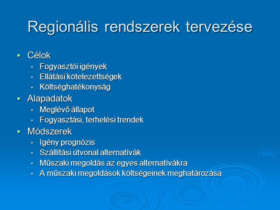 Regionális rendszerek tervezése  Célok Fogyasztói igények Fogyasztói igények Ellátási kötelezettségek Ellátási kötelezettségek Költséghatékonyság Köl