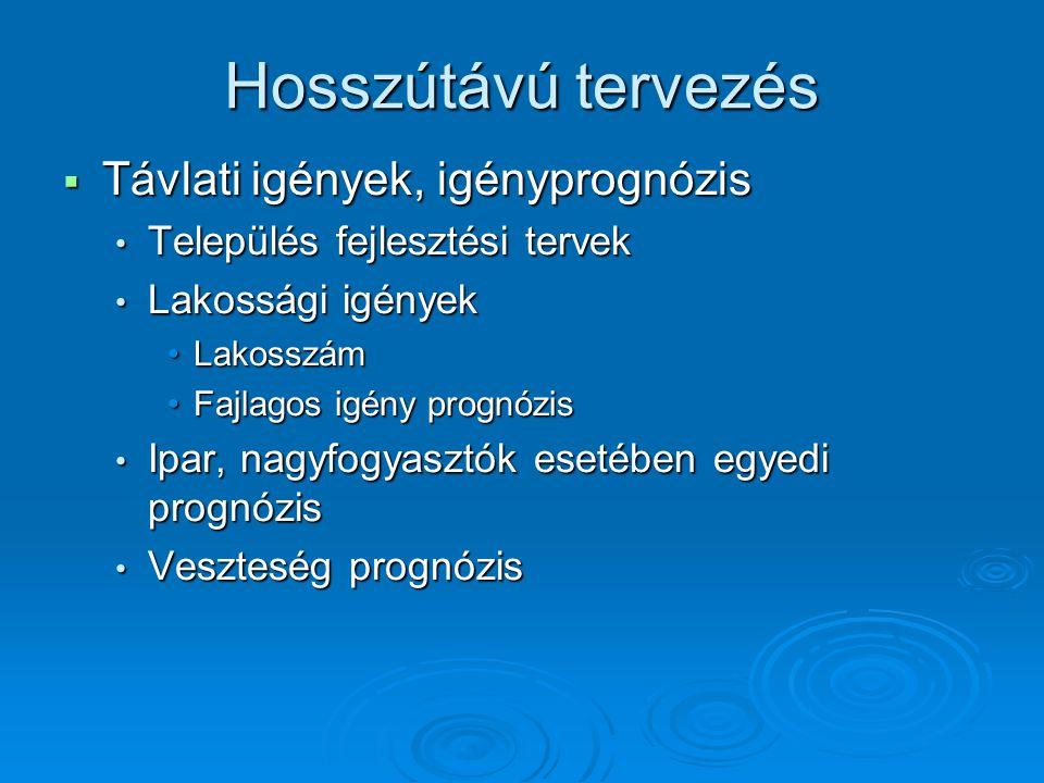 Hosszútávú tervezés  Távlati igények, igényprognózis Település fejlesztési tervek Település fejlesztési tervek Lakossági igények Lakossági igények La