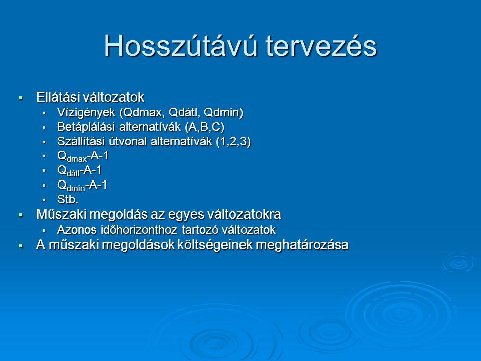 Hosszútávú tervezés  Ellátási változatok Vízigények (Qdmax, Qdátl, Qdmin) Vízigények (Qdmax, Qdátl, Qdmin) Betáplálási alternatívák (A,B,C) Betáplálá