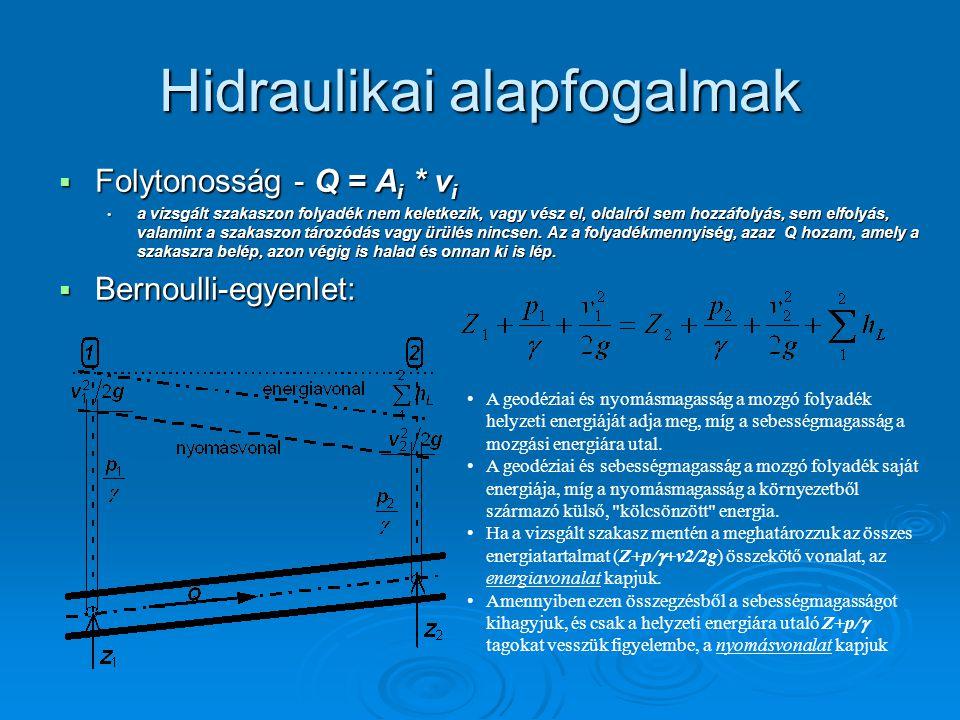 Hidraulikai alapfogalmak  Folytonosság - Q = A i * v i a vizsgált szakaszon folyadék nem keletkezik, vagy vész el, oldalról sem hozzáfolyás, sem elfo
