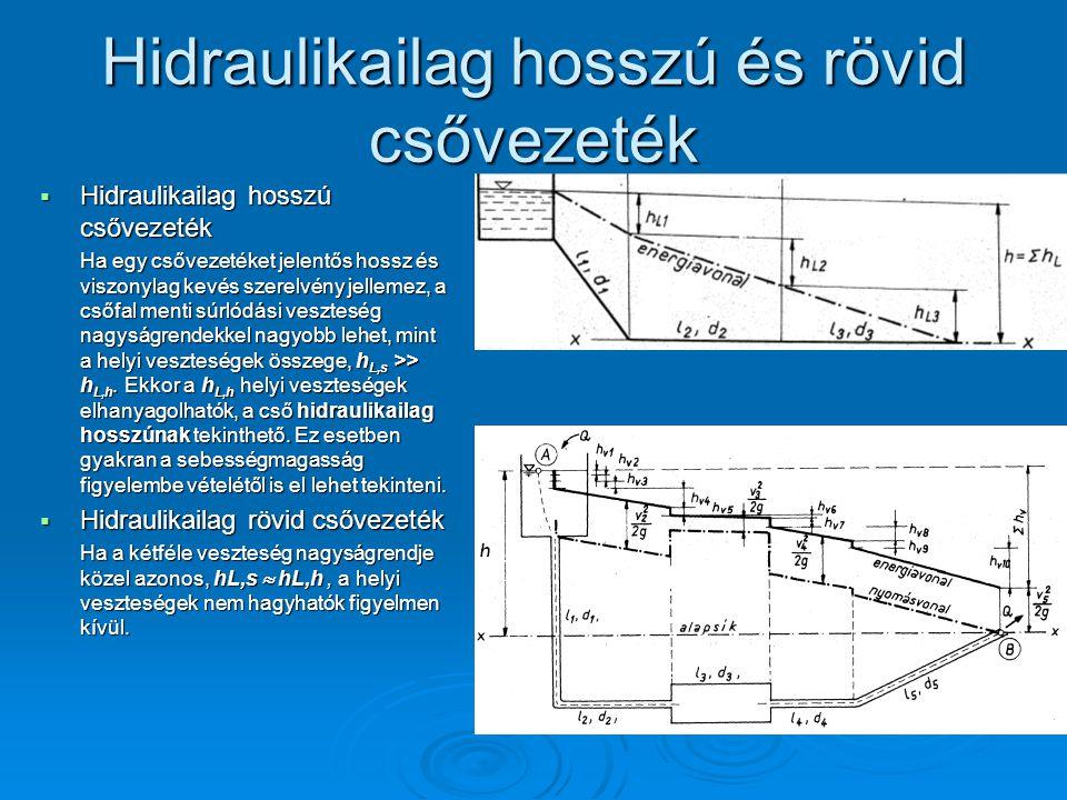 Hidraulikailag hosszú és rövid csővezeték  Hidraulikailag hosszú csővezeték Ha egy csővezetéket jelentős hossz és viszonylag kevés szerelvény jelleme