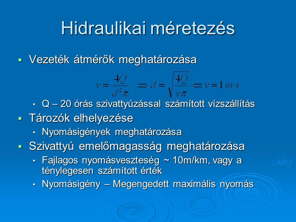 Hidraulikai méretezés  Vezeték átmérők meghatározása Q – 20 órás szivattyúzással számított vízszállítás Q – 20 órás szivattyúzással számított vízszál