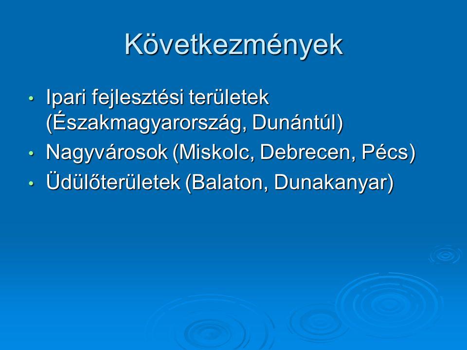 Következmények Ipari fejlesztési területek (Északmagyarország, Dunántúl) Ipari fejlesztési területek (Északmagyarország, Dunántúl) Nagyvárosok (Miskol