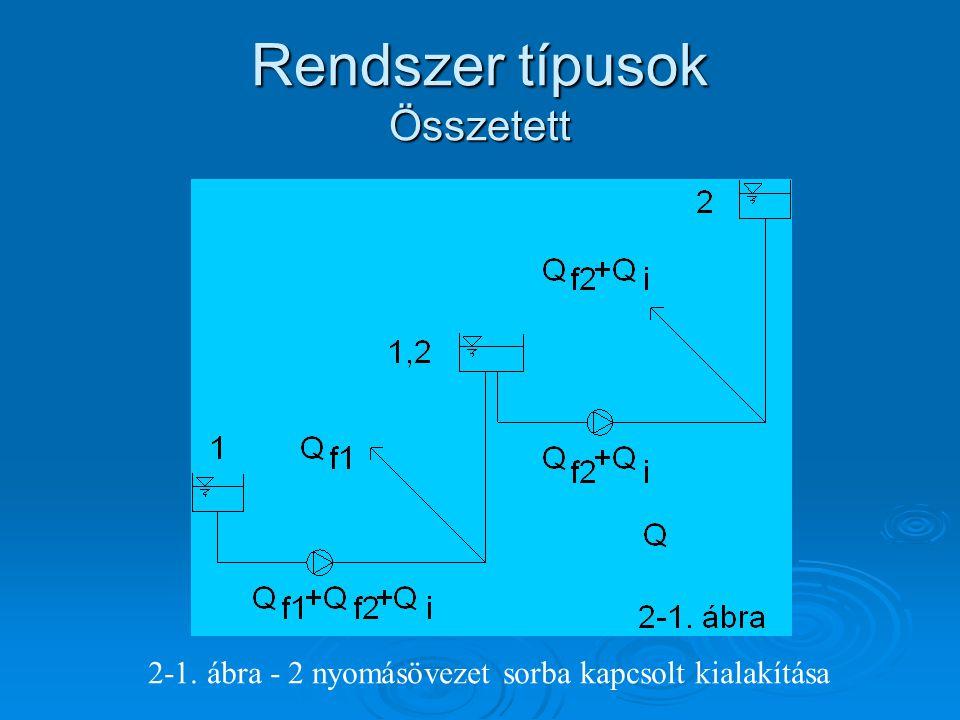 Rendszer típusok Összetett 2-1. ábra - 2 nyomásövezet sorba kapcsolt kialakítása