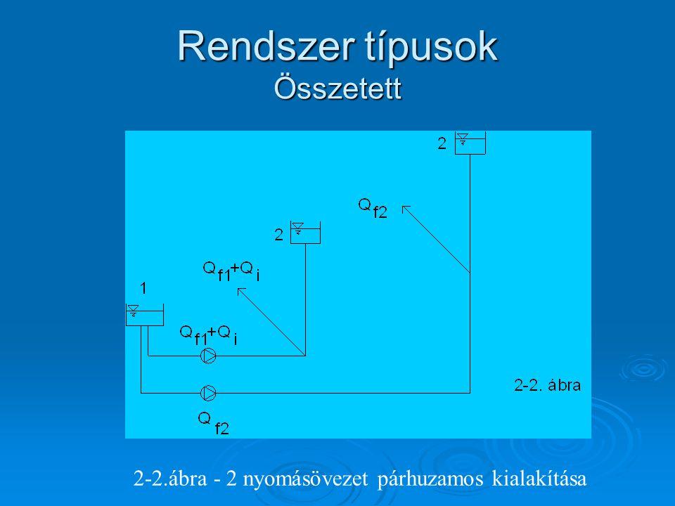 Rendszer típusok Összetett 2-2.ábra - 2 nyomásövezet párhuzamos kialakítása