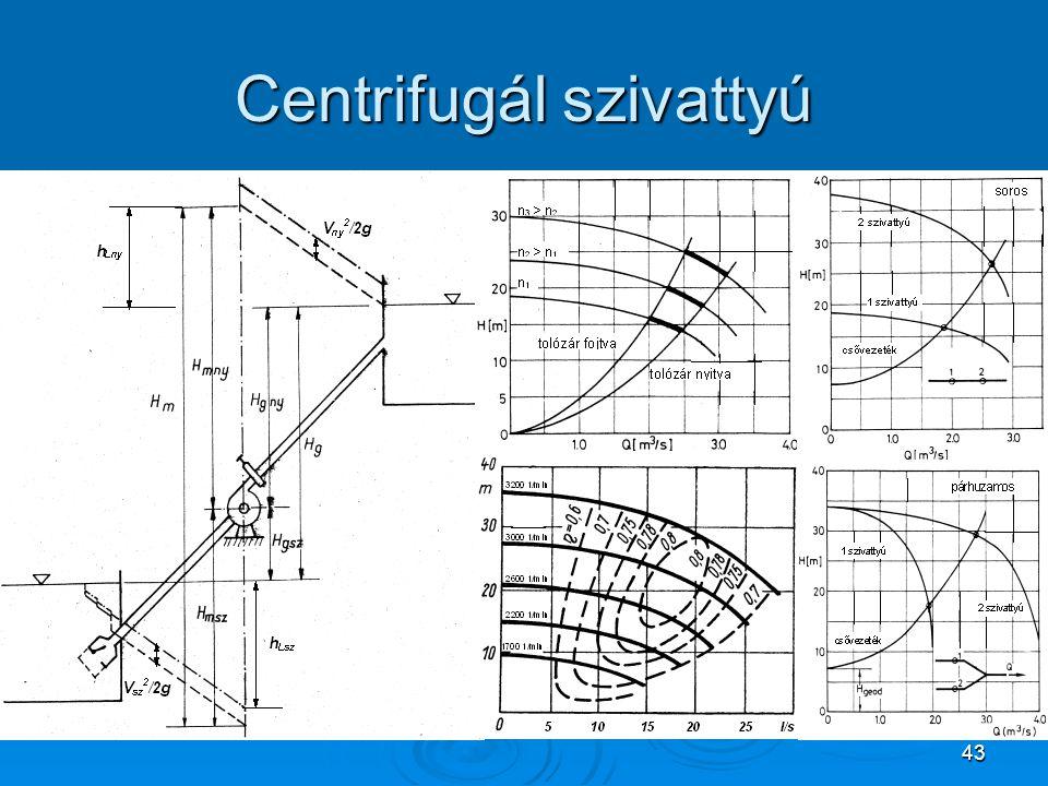 43 Centrifugál szivattyú