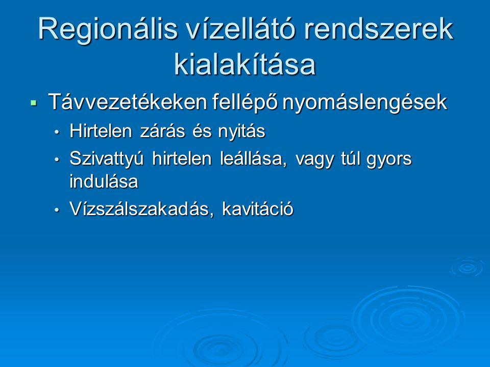 Regionális vízellátó rendszerek kialakítása  Távvezetékeken fellépő nyomáslengések Hirtelen zárás és nyitás Hirtelen zárás és nyitás Szivattyú hirtel