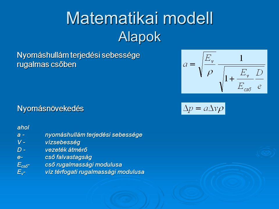 Matematikai modell Alapok Nyomáshullám terjedési sebessége rugalmas csőben Nyomásnövekedés ahol a - nyomáshullám terjedési sebessége V - vízsebesség D