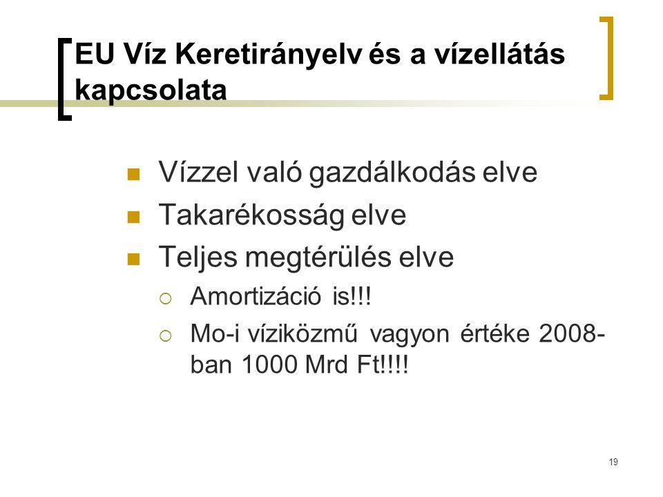 EU Víz Keretirányelv és a vízellátás kapcsolata Vízzel való gazdálkodás elve Takarékosság elve Teljes megtérülés elve  Amortizáció is!!!  Mo-i vízik