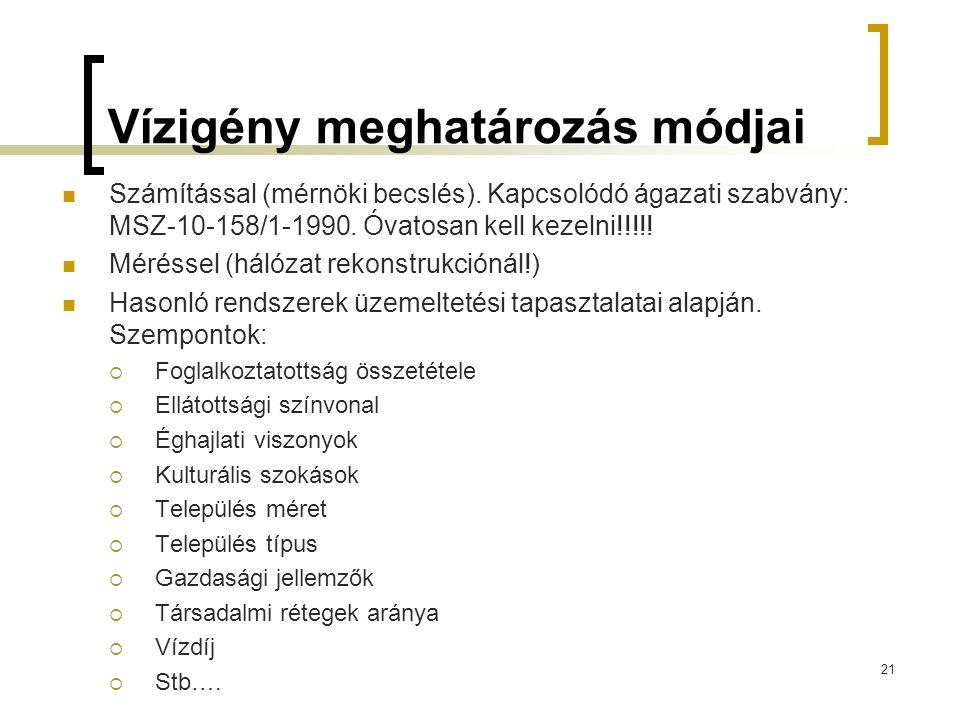 Vízigény meghatározás módjai Számítással (mérnöki becslés). Kapcsolódó ágazati szabvány: MSZ-10-158/1-1990. Óvatosan kell kezelni!!!!! Méréssel (hálóz