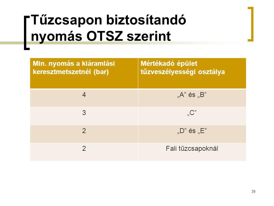 """Tűzcsapon biztosítandó nyomás OTSZ szerint 39 Min. nyomás a kiáramlási keresztmetszetnél (bar) Mértékadó épület tűzveszélyességi osztálya 4""""A"""" és """"B"""""""