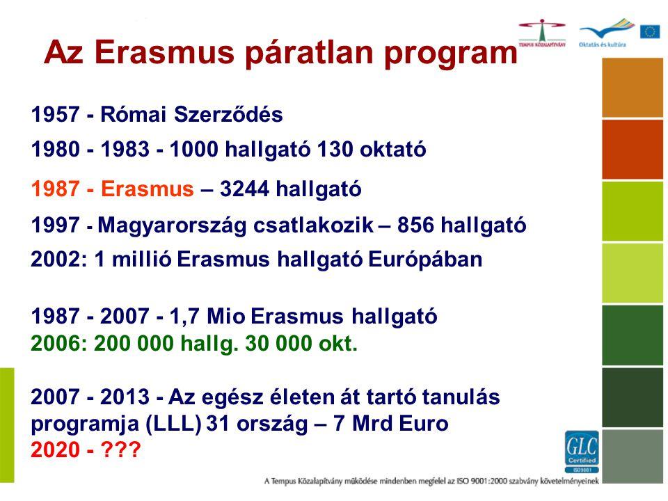1957 - Római Szerződés 1980 - 1983 - 1000 hallgató 130 oktató 1987 - Erasmus – 3244 hallgató 1997 - Magyarország csatlakozik – 856 hallgató 2002: 1 mi