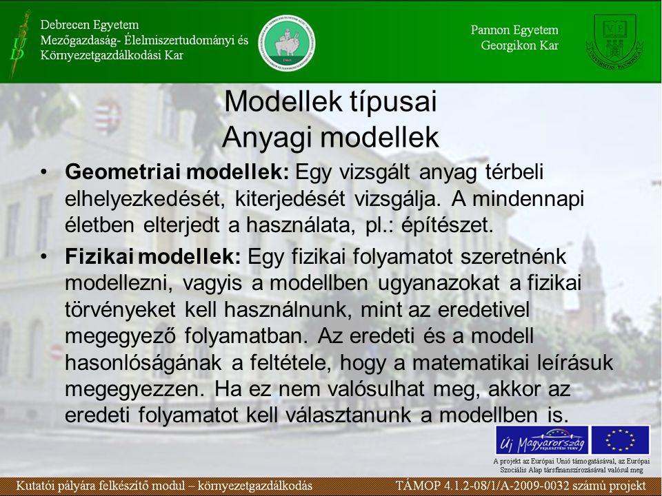 Modellek típusai Anyagi modellek Geometriai modellek: Egy vizsgált anyag térbeli elhelyezkedését, kiterjedését vizsgálja.