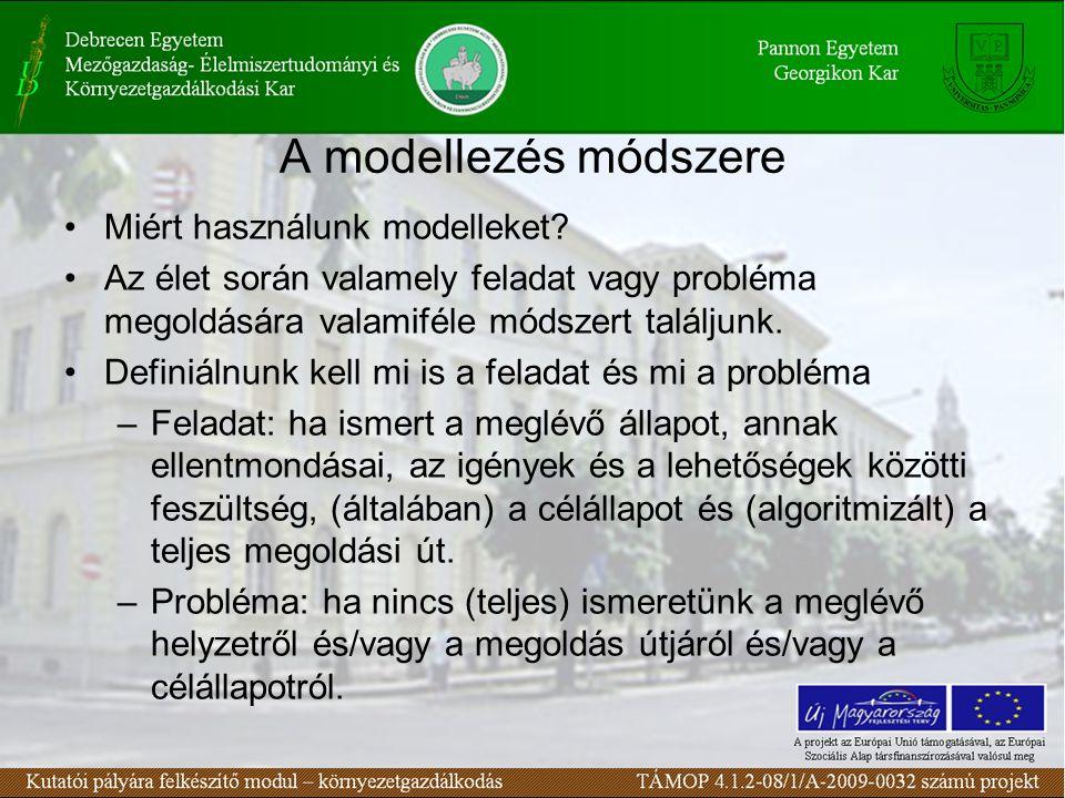 A modellezés módszere Miért használunk modelleket.