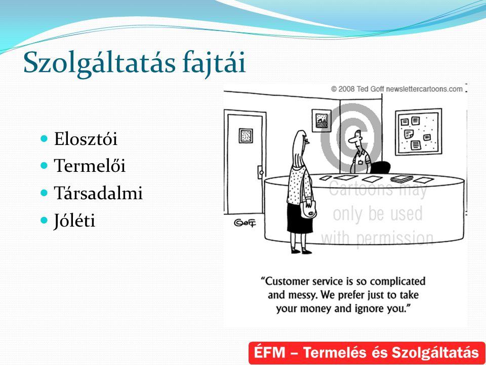 Szolgáltatás fajtái Elosztói Termelői Társadalmi Jóléti ÉFM – Termelés és Szolgáltatás