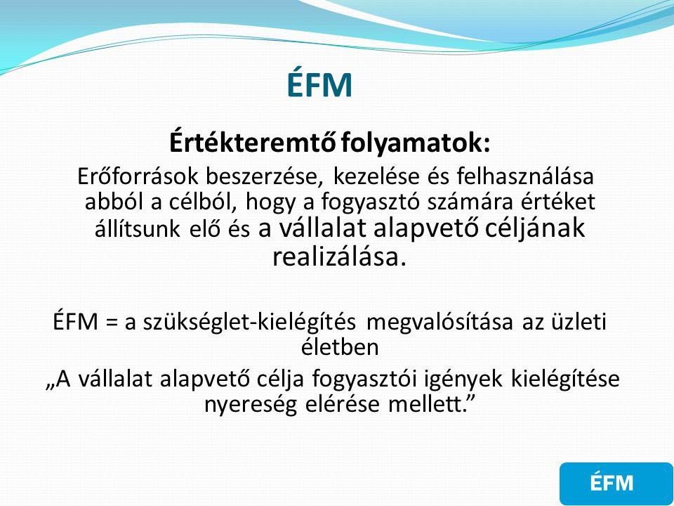Kapacitás és minőség Kapacitáshoz kell: Tárgyi eszközök Technológia Termelési eszközök Minőség: Termék azon tulajdonságai, melyekből kifolyólag alkalmas az adott szükségletek kielégítésére TQM EFQM ÉFM – Termelés és Szolgáltatás